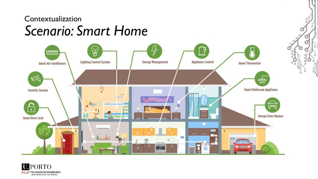 Contextualization Scenario: Smart Home