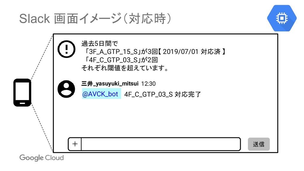 Slack 画面イメージ(対応時) 4F_C_GTP_03_S 対応完了 三井_yasuyuk...