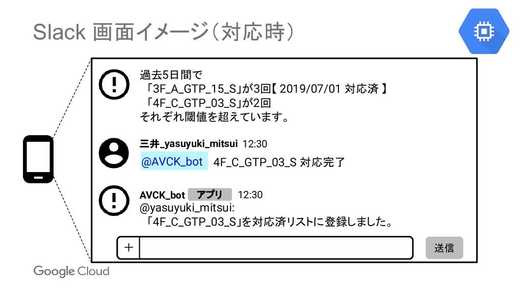 Slack 画面イメージ(対応時) 三井_yasuyuki_mitsui 12:30 @yas...