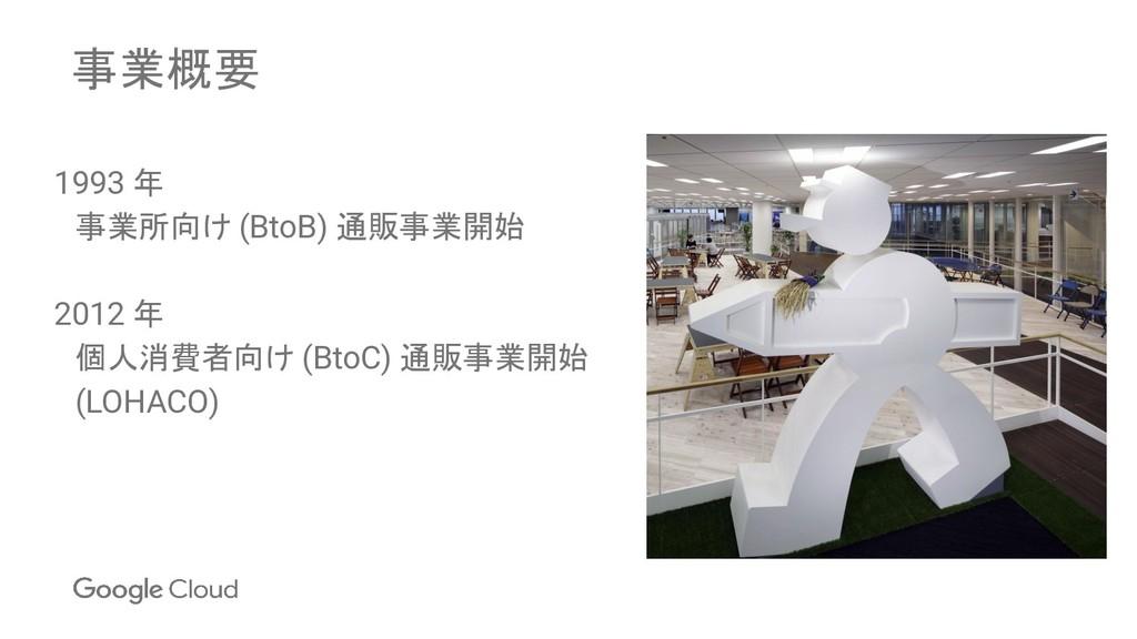 事業概要 1993 年  事業所向け (BtoB) 通販事業開始 2012 年  個人消費者向...