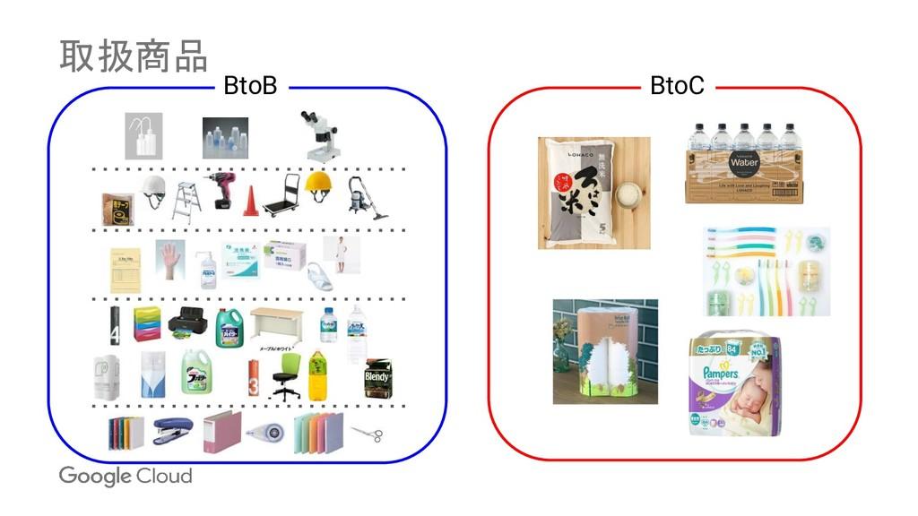 取扱商品 BtoB BtoC
