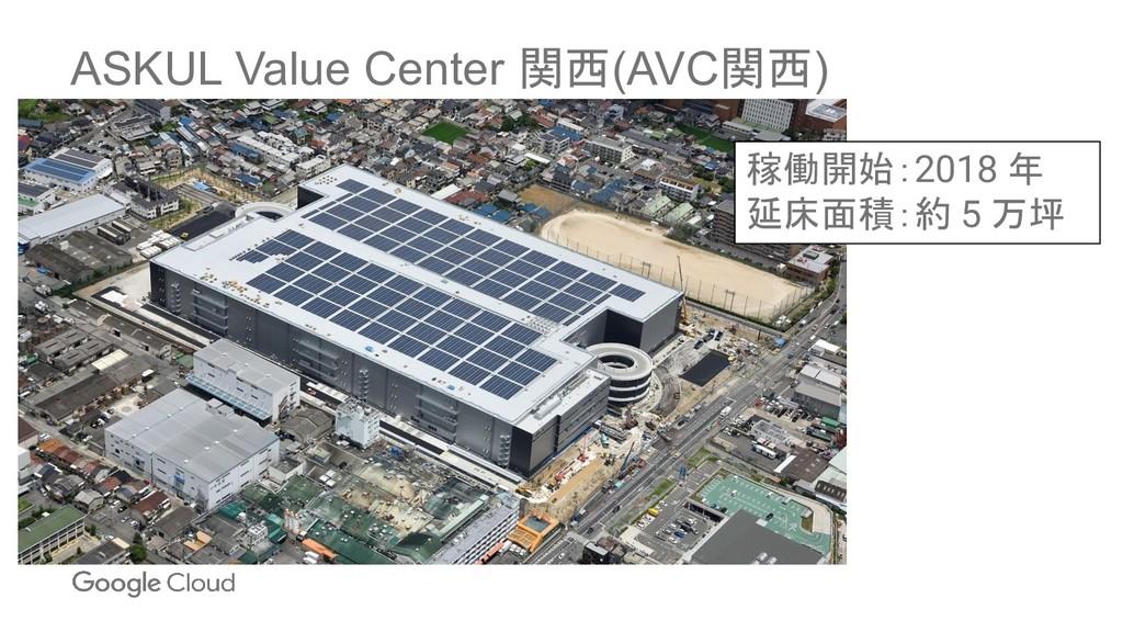 ASKUL Value Center 関西(AVC関西) 稼働開始:2018 年 延床面積:約...