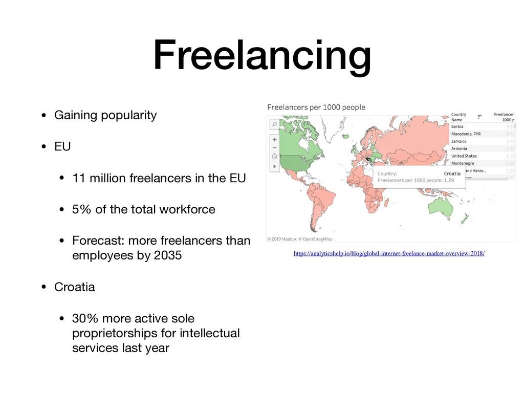 Freelancing • Gaining popularity  • EU  • 11 mi...