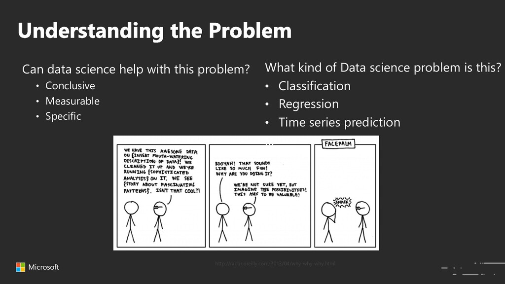 Microsoft Can data science help with this probl...