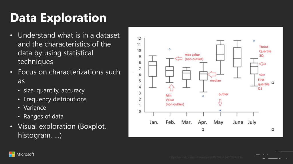 Microsoft • Understand what is in a dataset and...