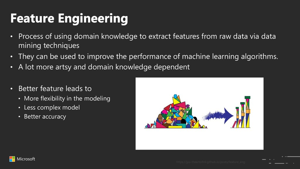 Microsoft • Process of using domain knowledge t...