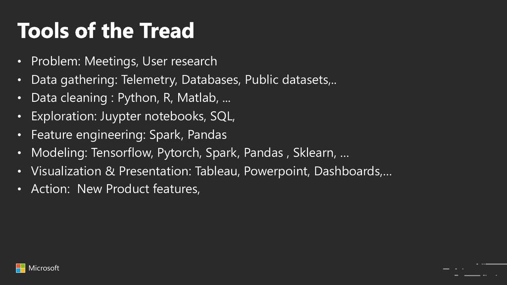 Microsoft • Problem: Meetings, User research • ...