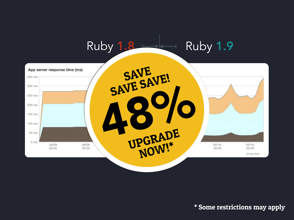 Ruby 1.8 Ruby 1.9 48% SAVE SAVE SAVE! UPGRADE N...