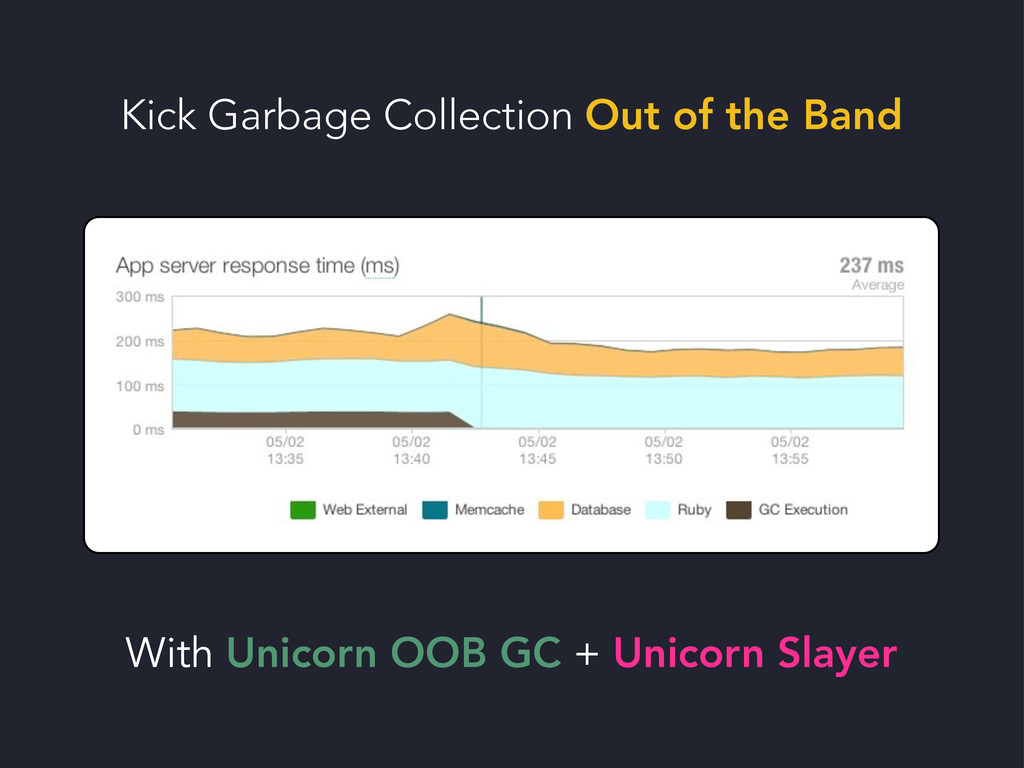 Kick Garbage Collection Out of the Band With Un...
