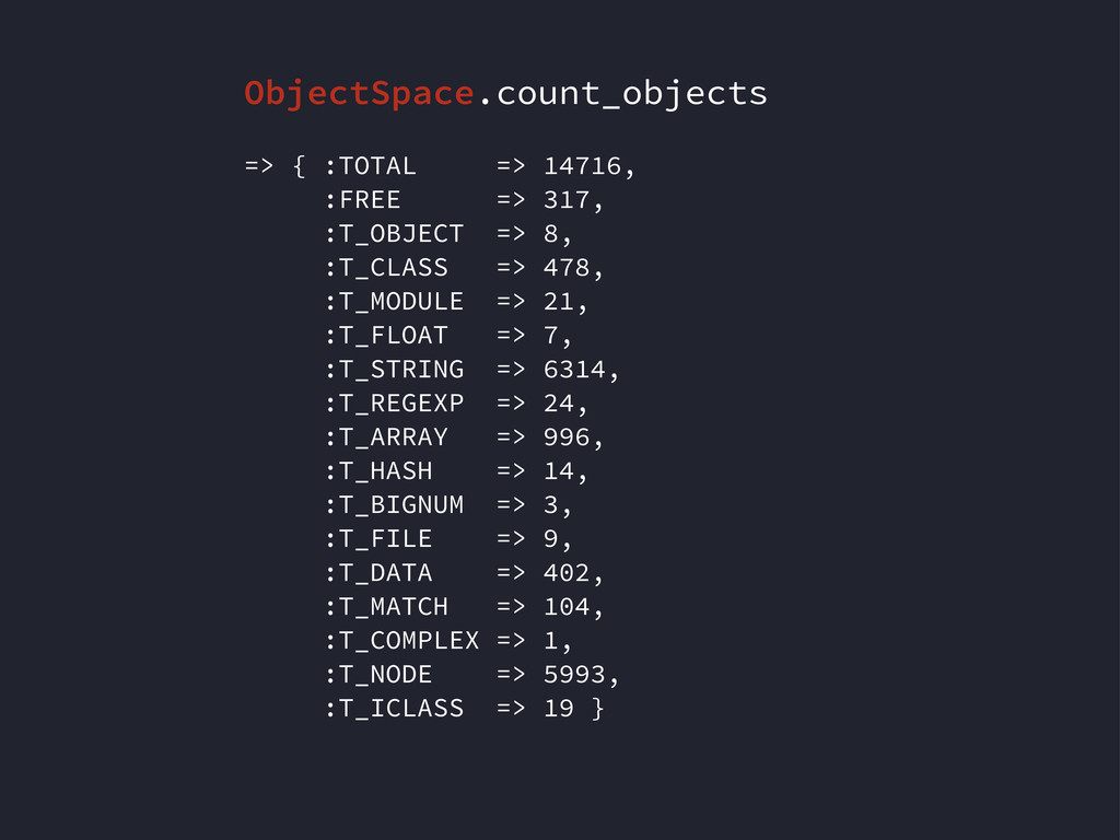 ObjectSpace.count_objects => { :TOTAL => 14716,...