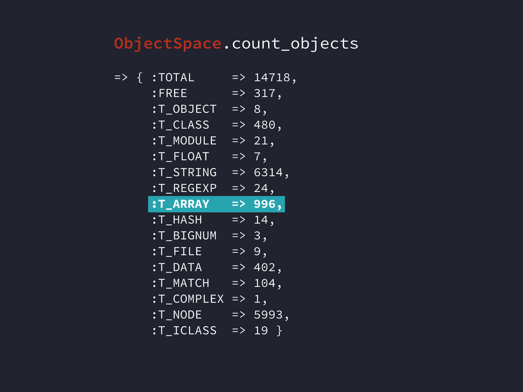 ObjectSpace.count_objects => { :TOTAL => 14718,...