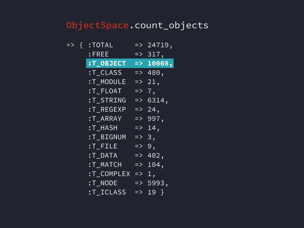 ObjectSpace.count_objects => { :TOTAL => 24719,...