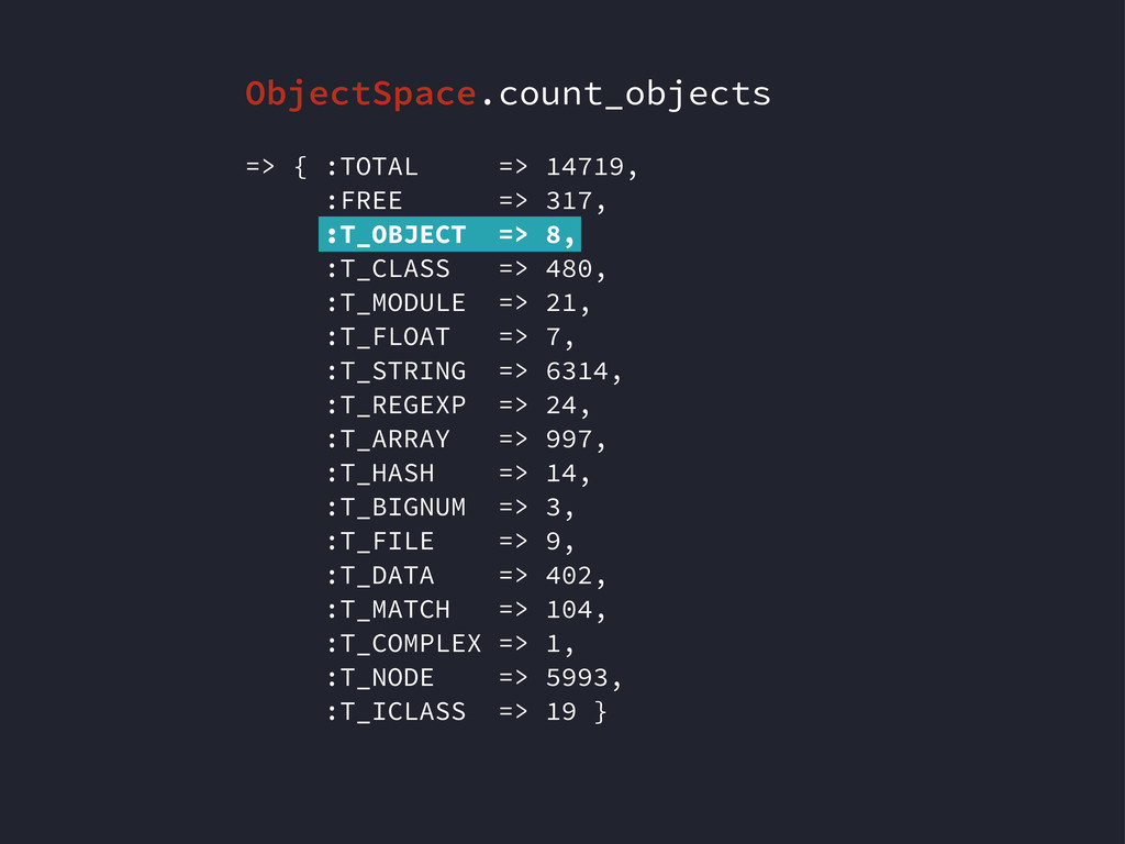 ObjectSpace.count_objects => { :TOTAL => 14719,...