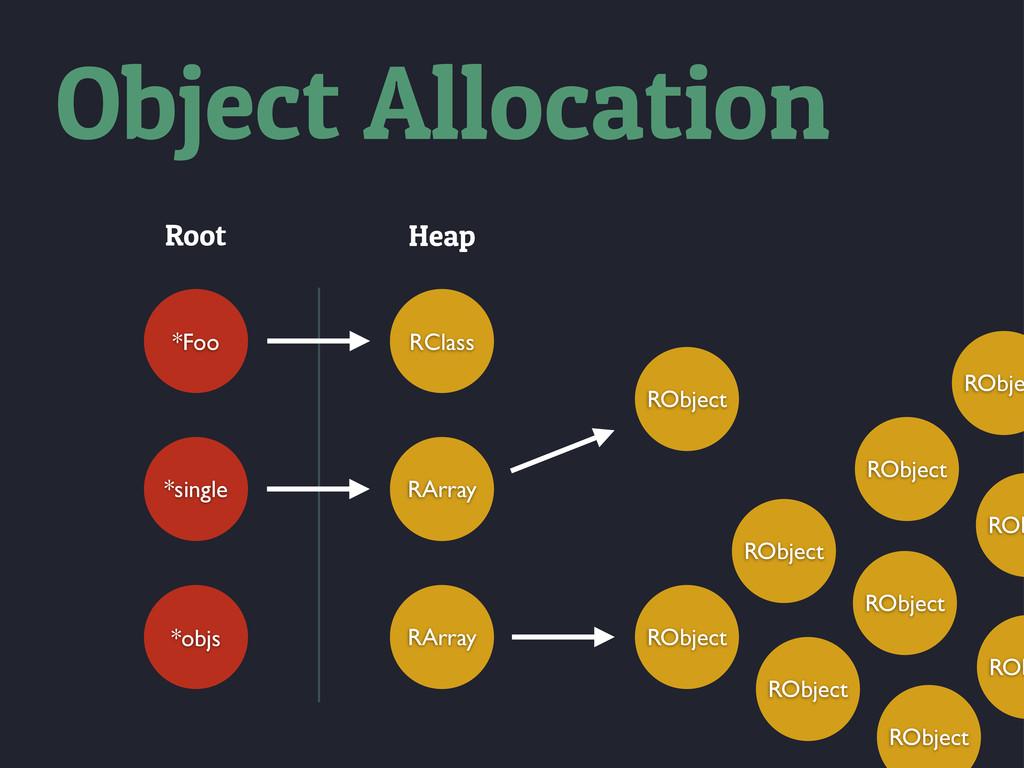 Root Heap *Foo *single RClass RArray RObject *o...