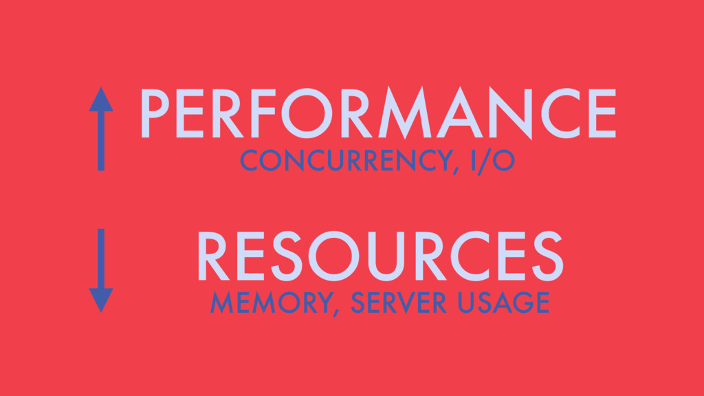 PERFORMANCE CONCURRENCY, I/O RESOURCES MEMORY, ...