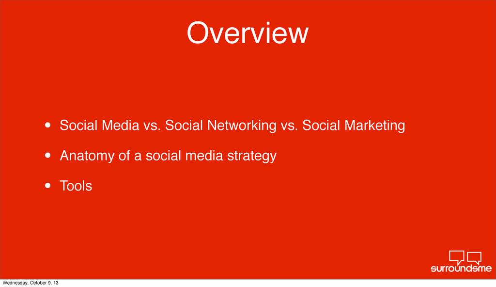 Overview • Social Media vs. Social Networking v...