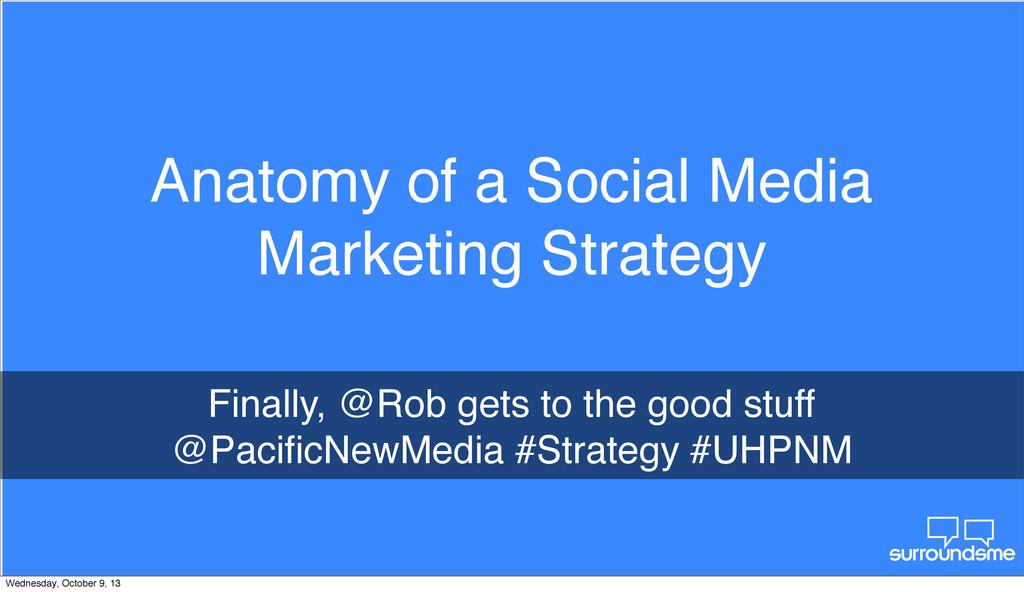 Anatomy of a Social Media Marketing Strategy Fi...