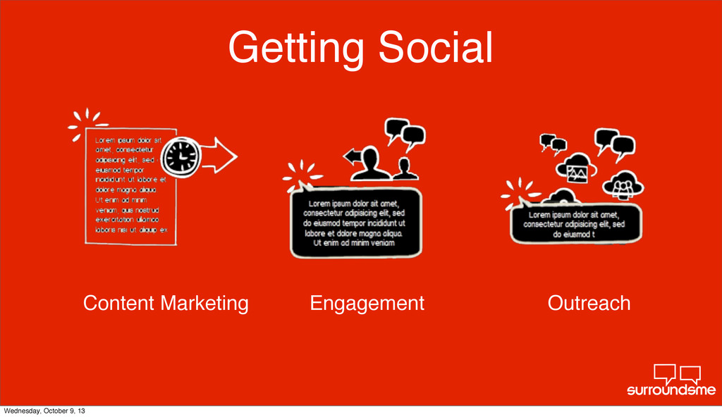 Getting Social Content Marketing Engagement Out...