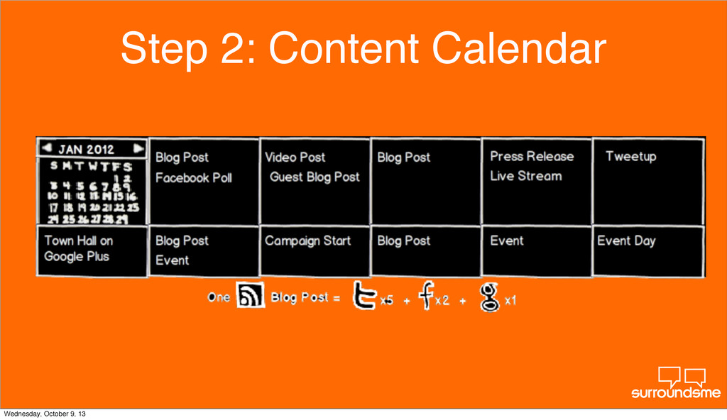Step 2: Content Calendar Wednesday, October 9, ...