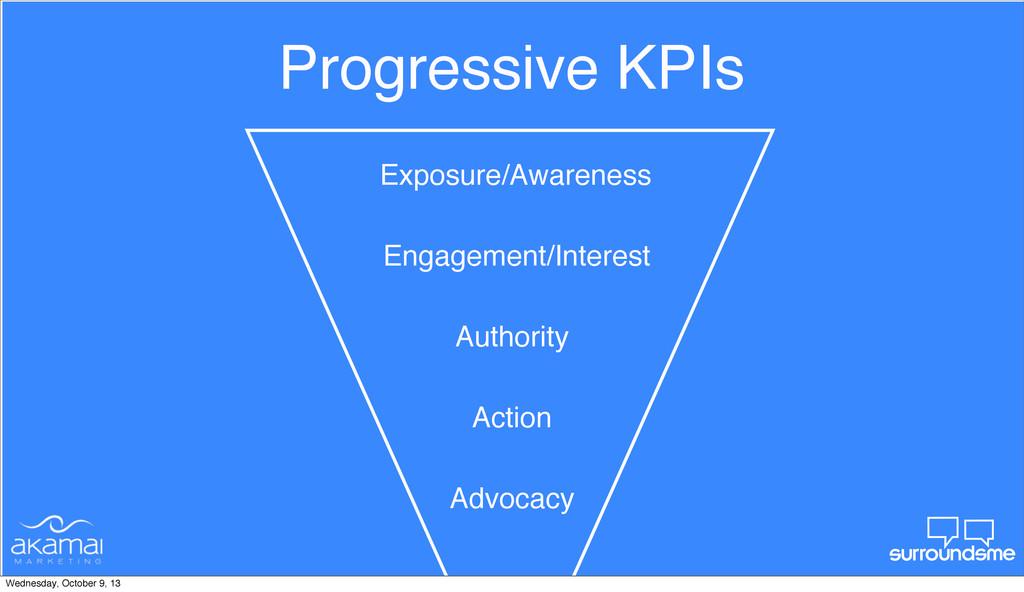Progressive KPIs Authority Action Engagement/In...