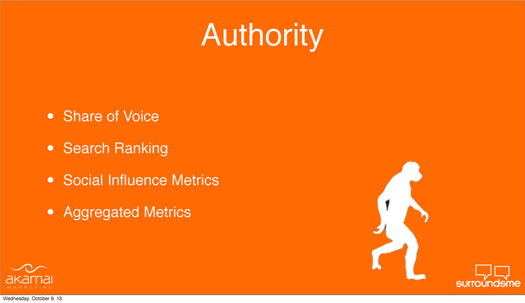 Authority • Share of Voice • Search Ranking • S...
