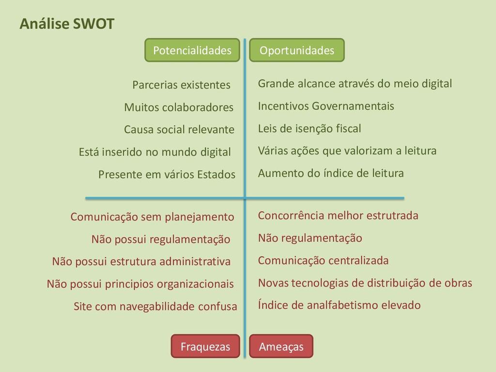 Análise SWOT Potencialidades Oportunidades Fraq...