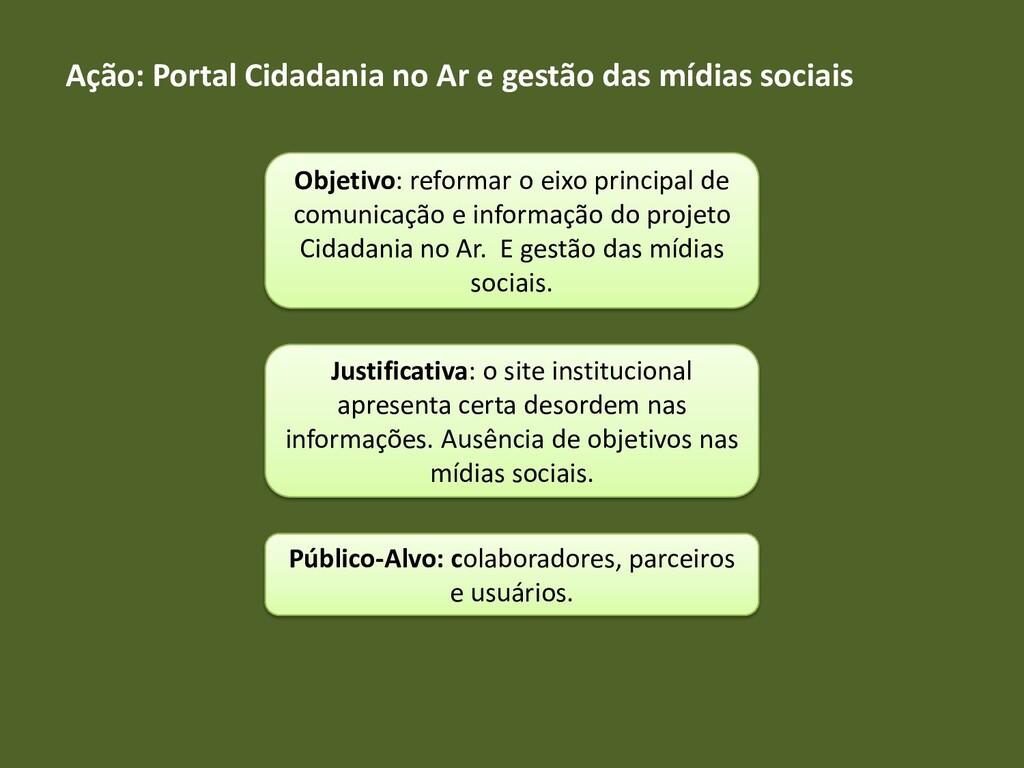 Ação: Portal Cidadania no Ar e gestão das mídia...