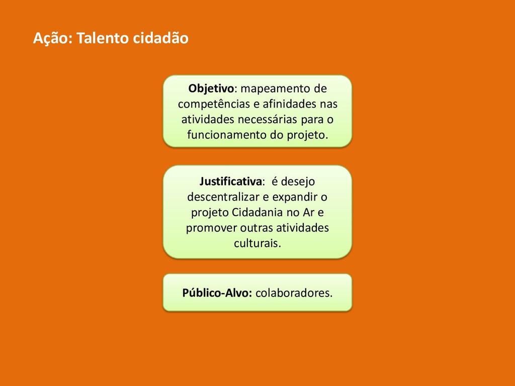 Ação: Talento cidadão Objetivo: mapeamento de c...