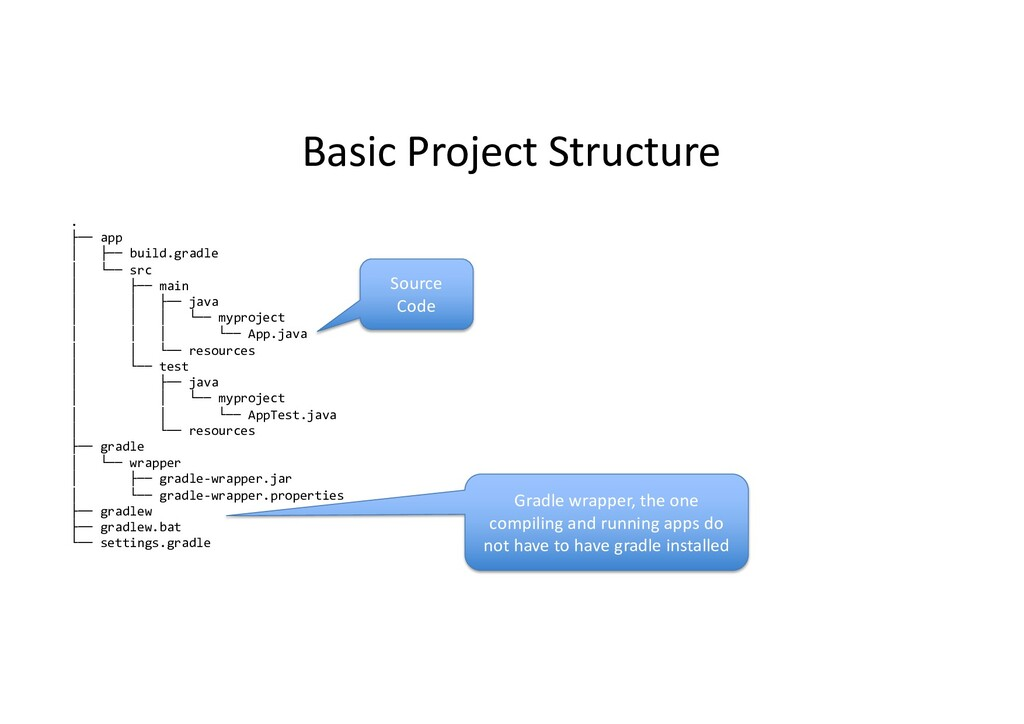 Basic Project Structure . ├── app │ ├── build.g...