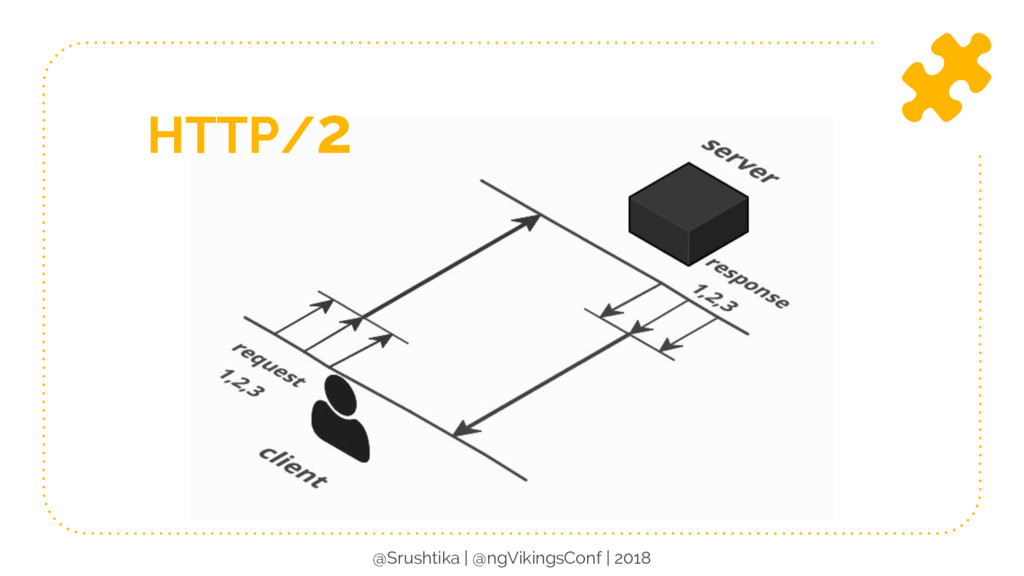 HTTP/2 @Srushtika | @ngVikingsConf | 2018