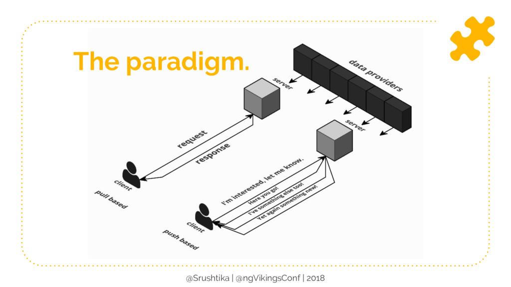 The paradigm. @Srushtika | @ngVikingsConf | 2018