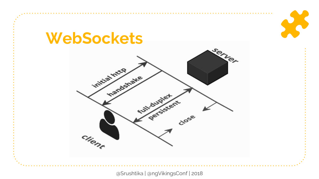 WebSockets @Srushtika | @ngVikingsConf | 2018