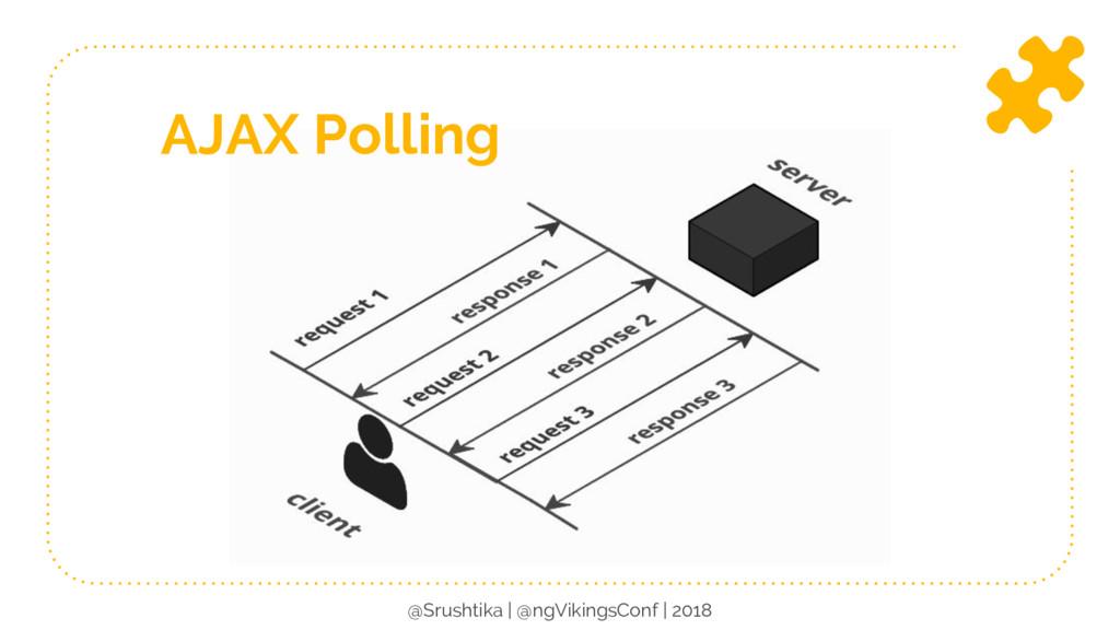 AJAX Polling @Srushtika | @ngVikingsConf | 2018