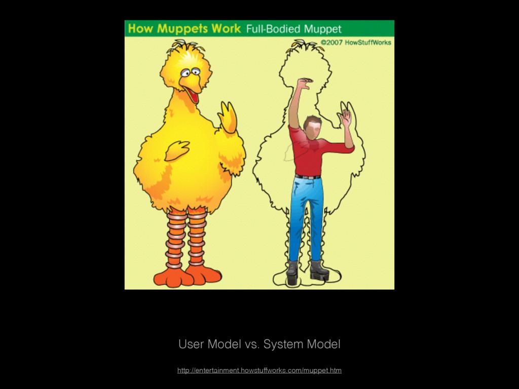 User Model vs. System Model http://entertainmen...