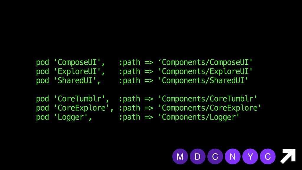 M D C N Y C pod 'ComposeUI', :path => 'Componen...