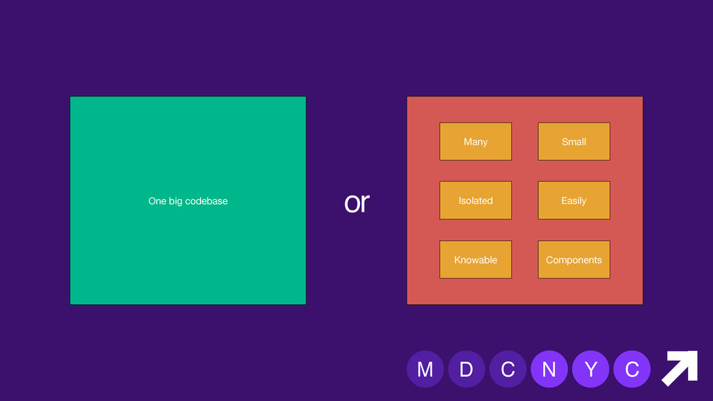 M D C N Y C One big codebase Small Isolated Kno...
