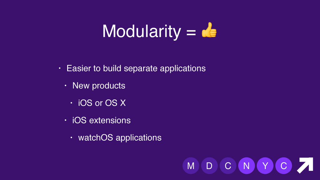 M D C N Y C Modularity =  • Easier to build sep...