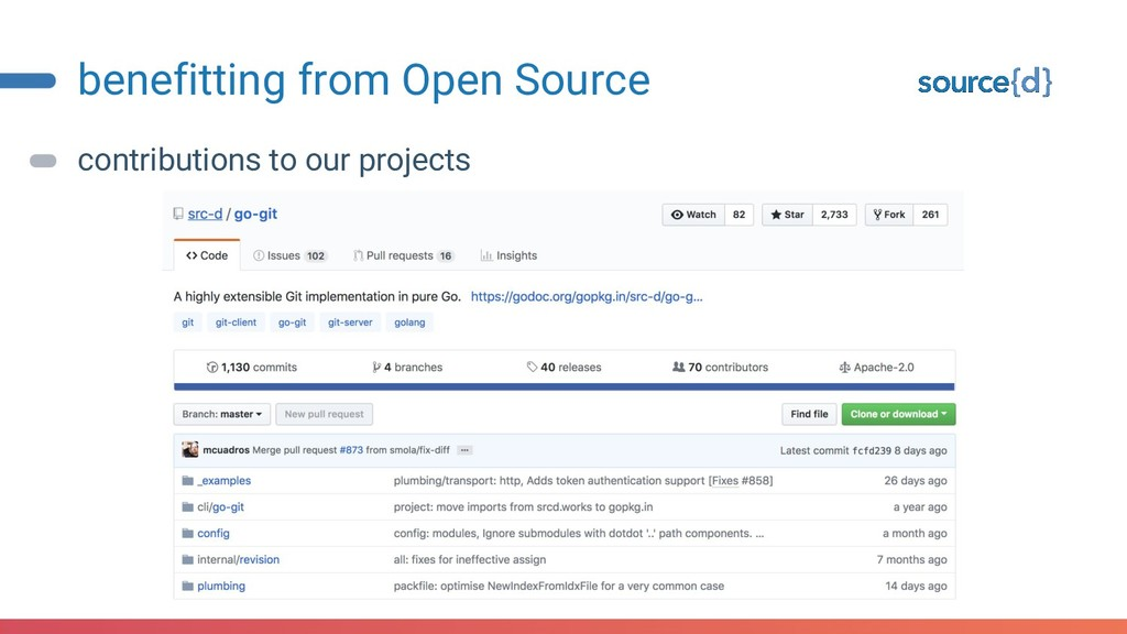 benefitting from Open Source contributions to o...