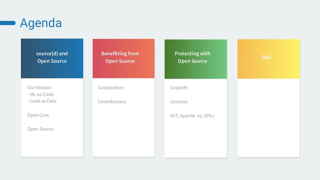 Agenda source{d} and Open Source Our MIssion - ...