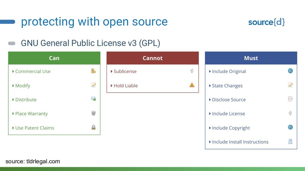 protecting with open source GNU General Public ...