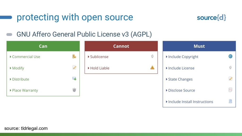 protecting with open source GNU Affero General ...