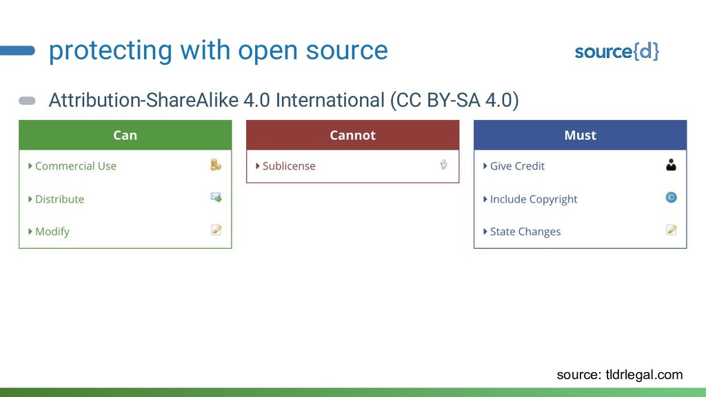 protecting with open source Attribution-ShareAl...