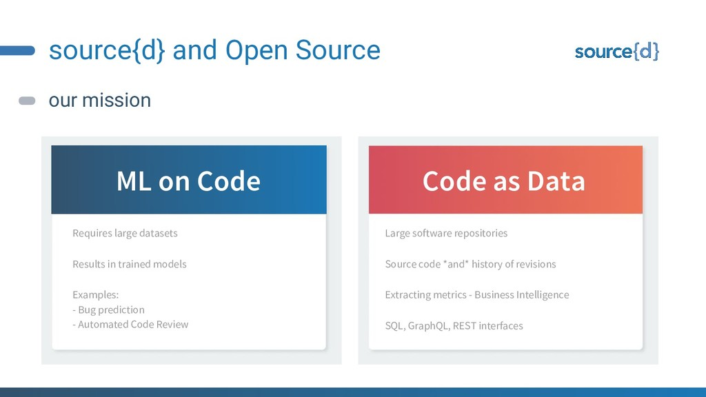 source{d} and Open Source our mission Requires ...
