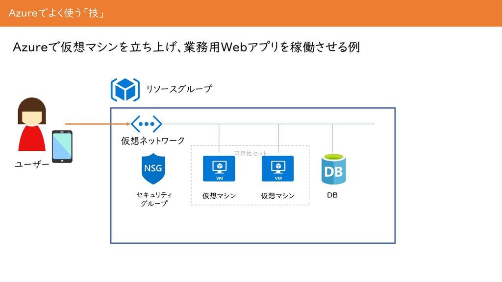 Azureでよく使う「技」 リソースグループ セキュリティ グループ 仮想マシン 仮想マシン ...