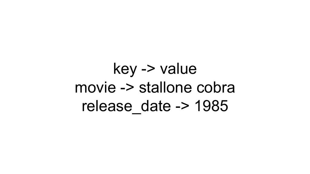 key -> value movie -> stallone cobra release_da...