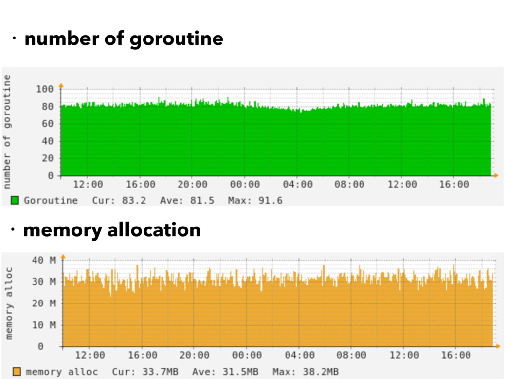 ・number of goroutine ・memory allocation