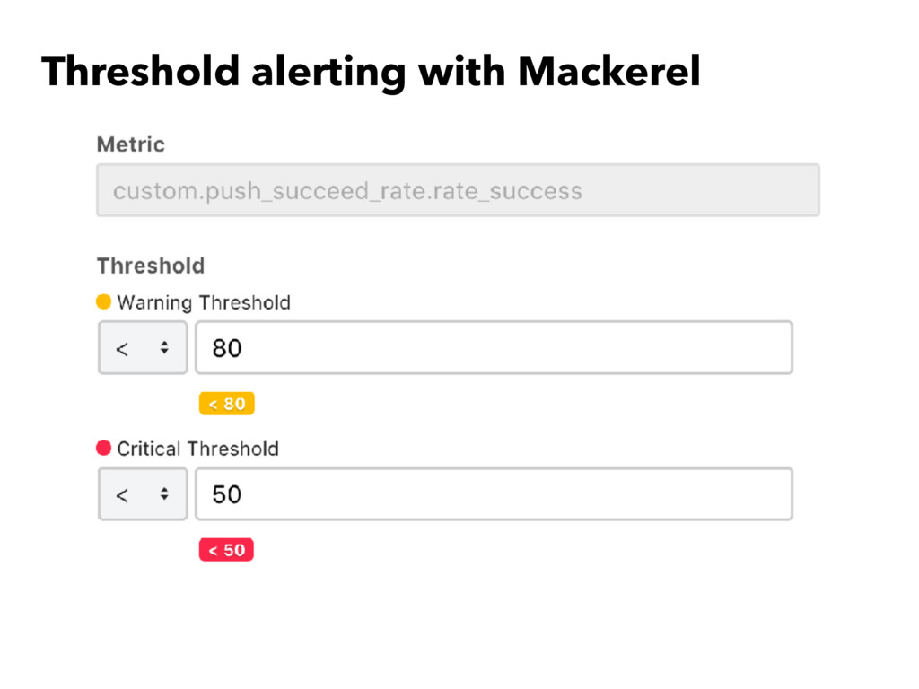 Threshold alerting with Mackerel