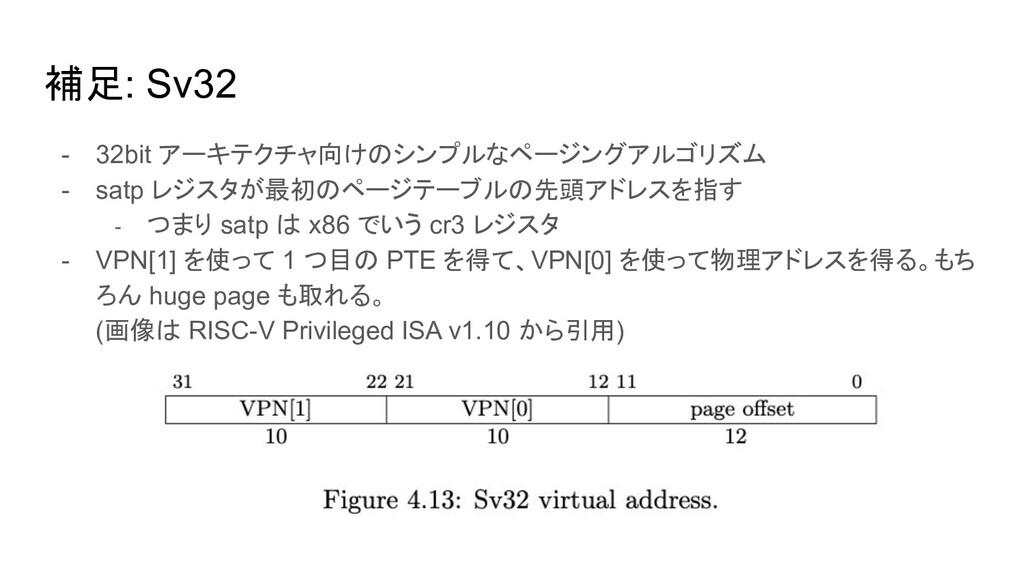 補足: Sv32 - 32bit アーキテクチャ向けのシンプルなページングアルゴリズム - s...