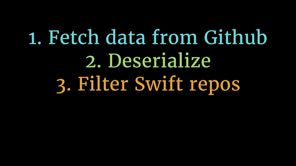 1. Fetch data from Github 2. Deserialize 3. Fil...