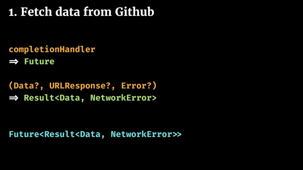 1. Fetch data from Github completionHandler => ...